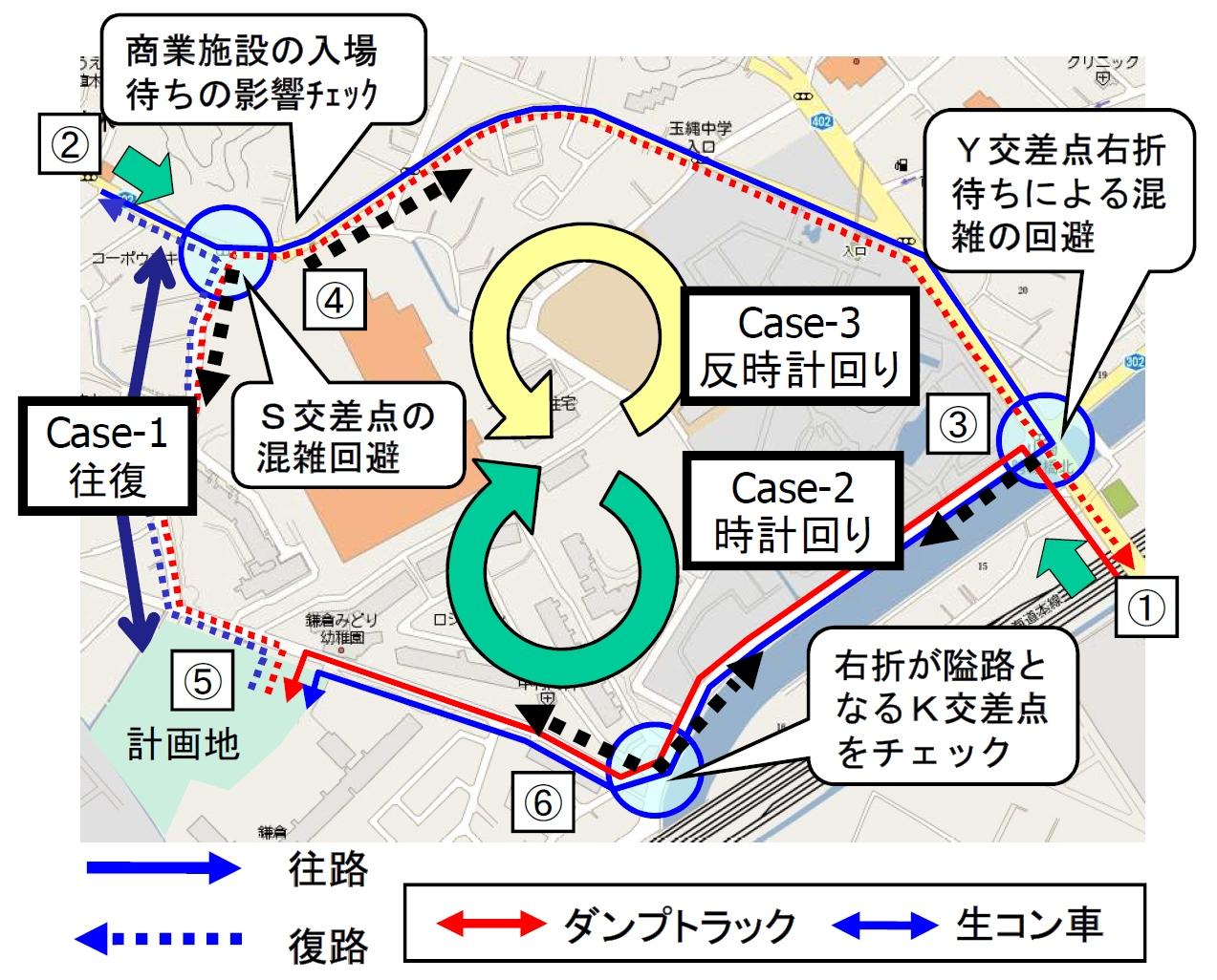 合意形成ツールとしての交通シミュレーション
